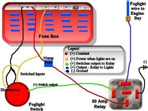 How to  JDM ITR HID Headlight and Fog Light Wiring