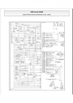 s2000 ap2 coolant gauge klin converter  Page 6  Honda