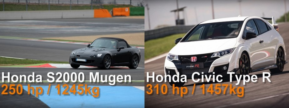 honda-tech.com Honda S2000 vs. Civic Type R CTR FK2 time attack