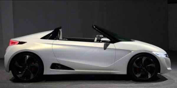 2020-Honda-S1000-Release-Date