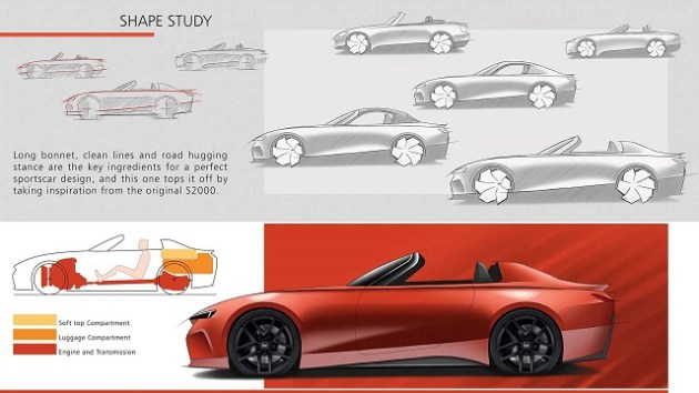 2022 Honda S2000 side