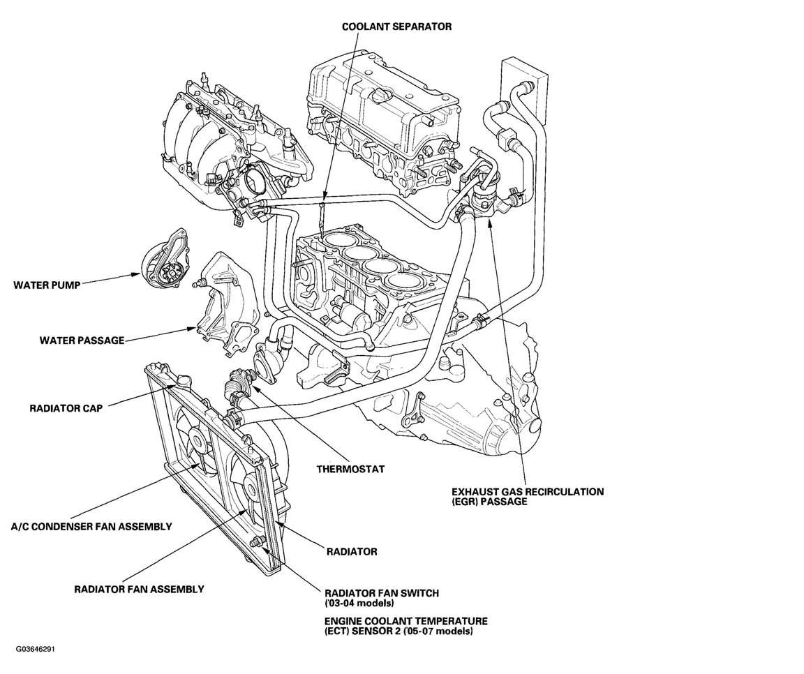 Honda Accord Motor Diagram - Wiring Schematics