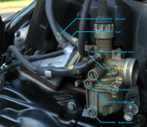 Carburetor, Picture Explanation of Lines  Wikispreedia