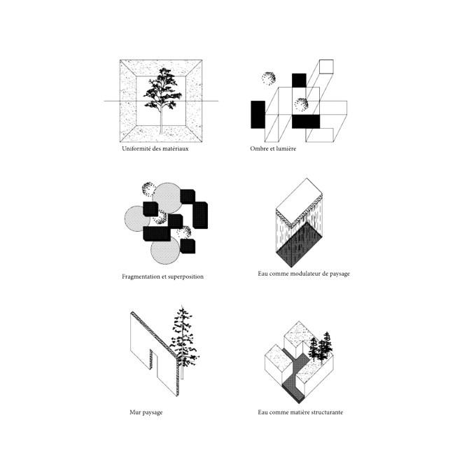 architecture sociale plan croquis axo