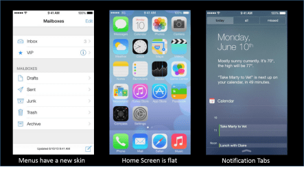 iOS7 Flat Screen Design