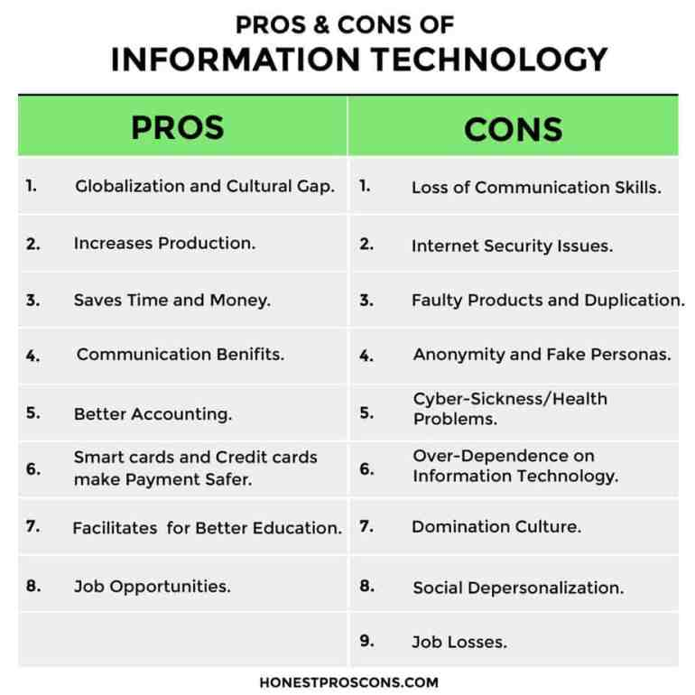 PROS CONS of Information Technology
