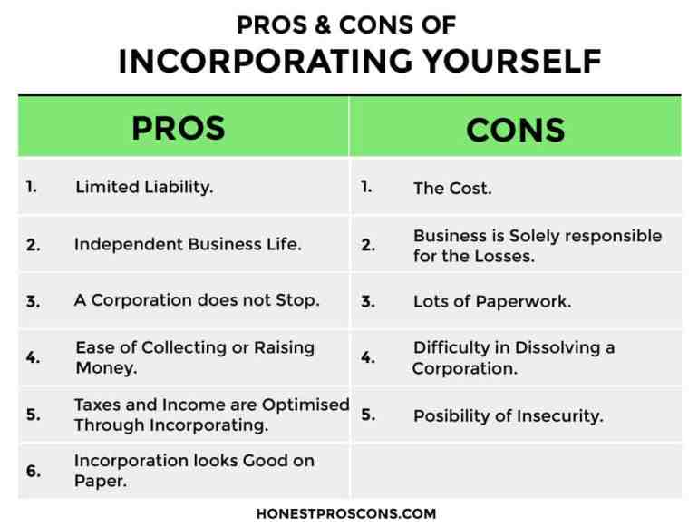 Pros and Cons of Incorporating Yourself