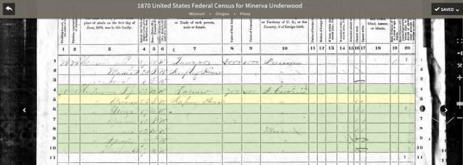 1870 Minerva Underwood census