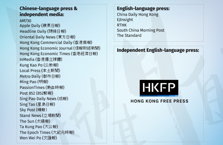 Media List hong kong