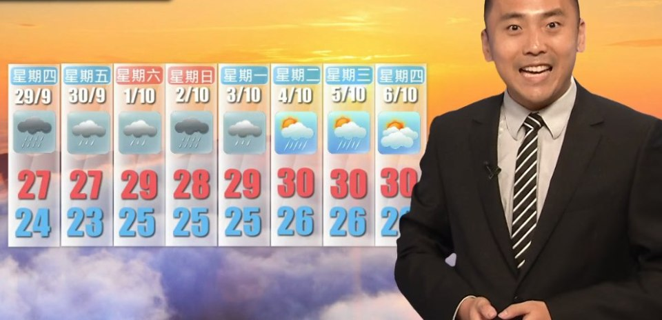 weather report HKO Sept 28