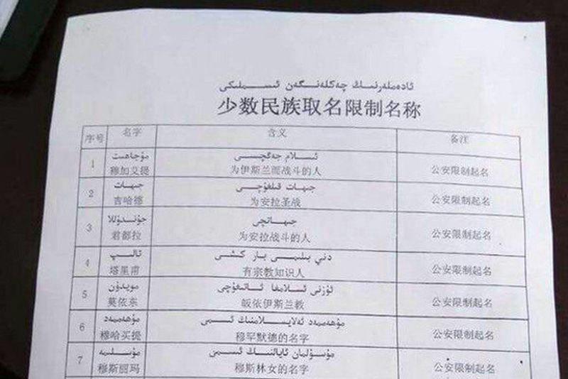 Uyghur Muslim Islamic Islam names banned