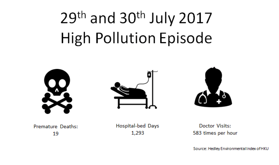 Clear Air Network pollution