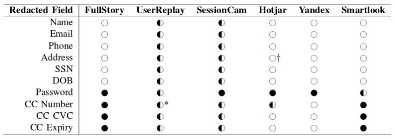 session replay script