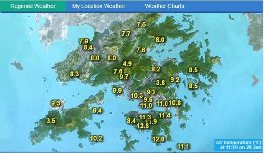 hk weather
