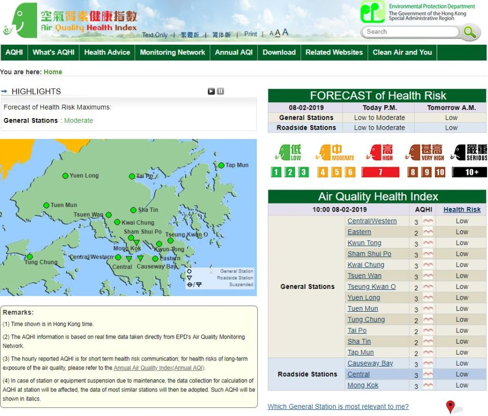 low Air Quality Health Index