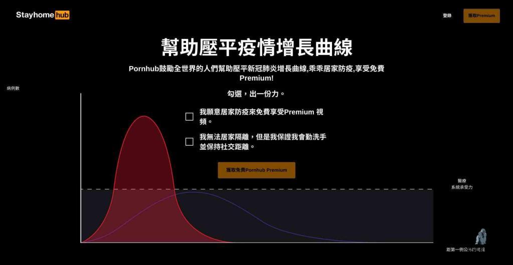 Pornhub 推 Stay Home 著數 ! 免費任睇 Premium + VR !