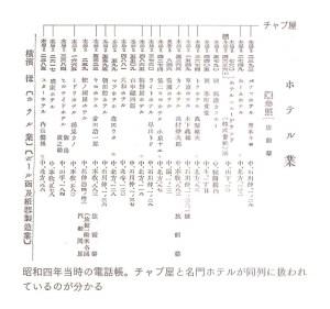 昭和4年電話帳