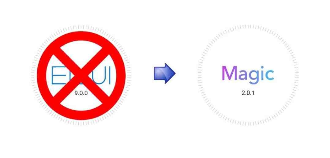 Titelbild Magic UI
