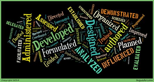 Power Verbs Word Cloud