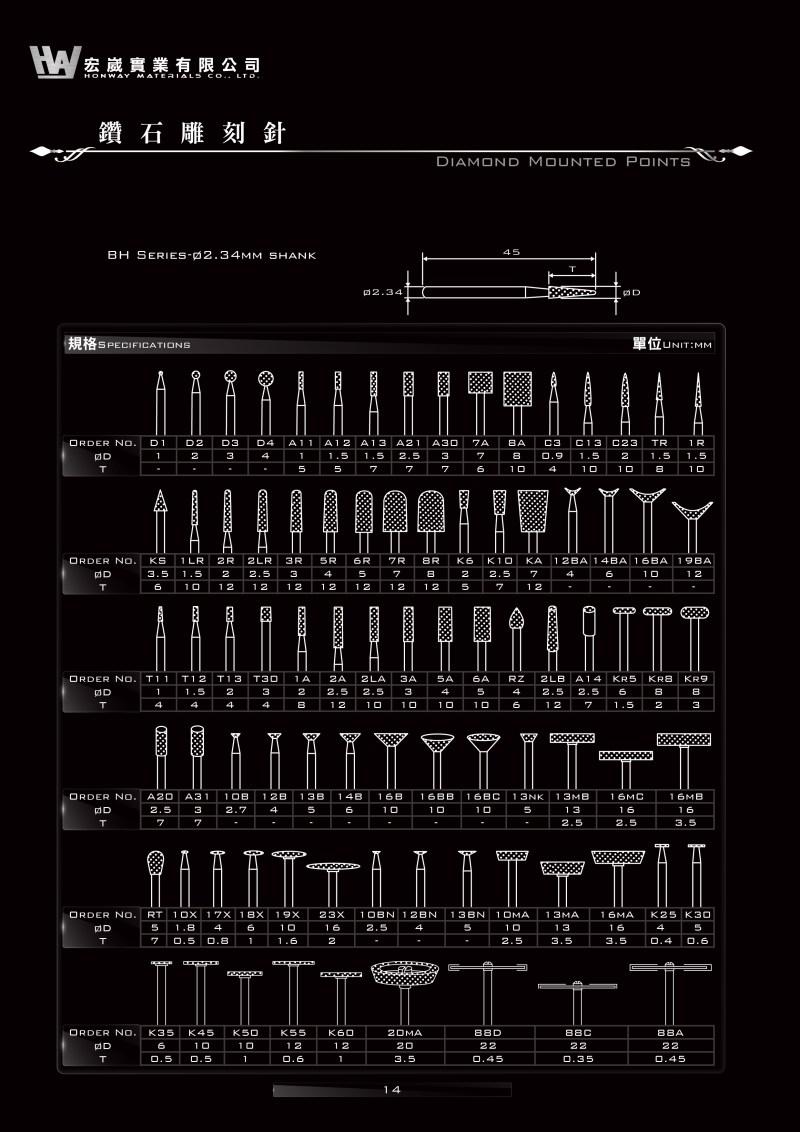 鑽石雕刻針,陶瓷法,樹脂法,塘孔磨棒,穿孔磨棒,銼刀,鑽石磨棒,氮化硼磨棒,電鑄法,電鍍法,深孔磨棒,內孔磨棒,角度型磨棒
