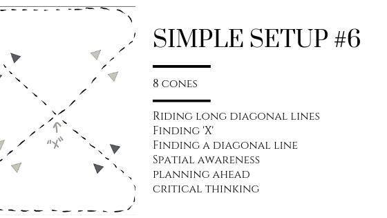 Simple Setup #6- Long Diagonal and Finding 'X'