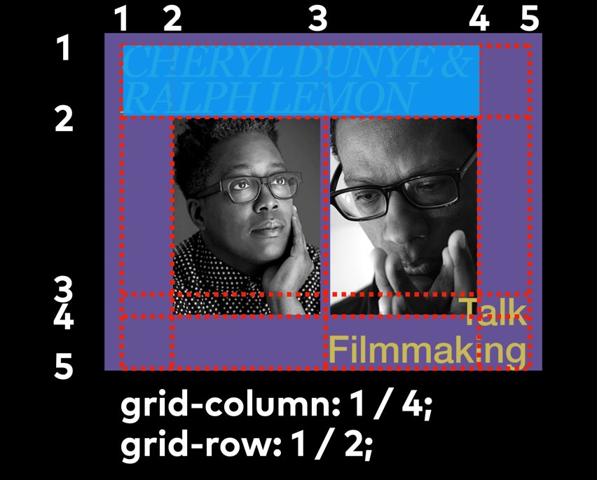 css-grid-text-overlap-demo-jen-simmons