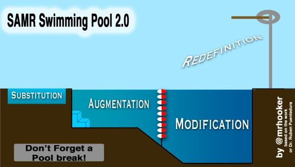 SAMR Swimming Pool 2.0