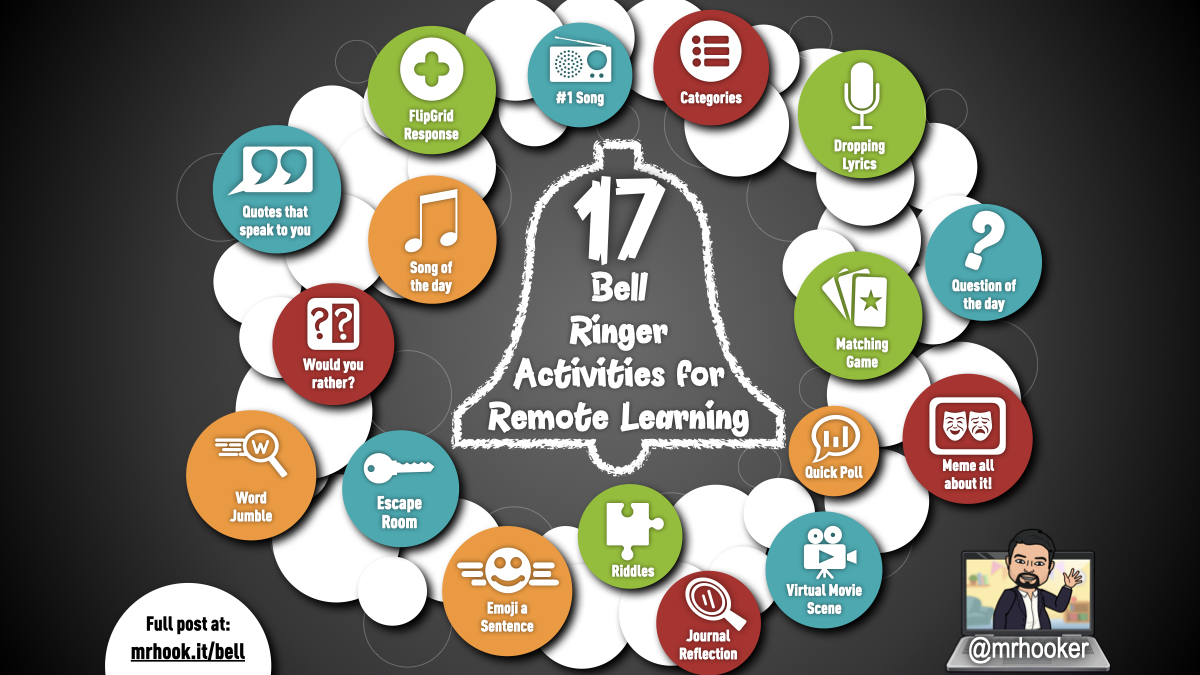 17 Bell Ringer Activities For Remote Learning - Hooked On Innovation