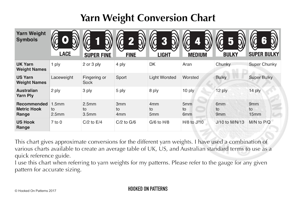 Crochet Conversion Charts Free Hooked On Patterns