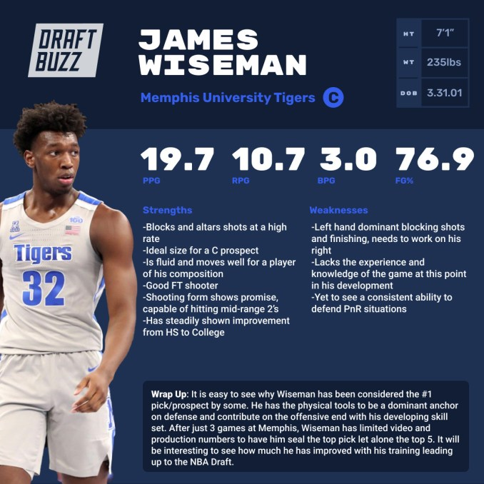 James Wiseman