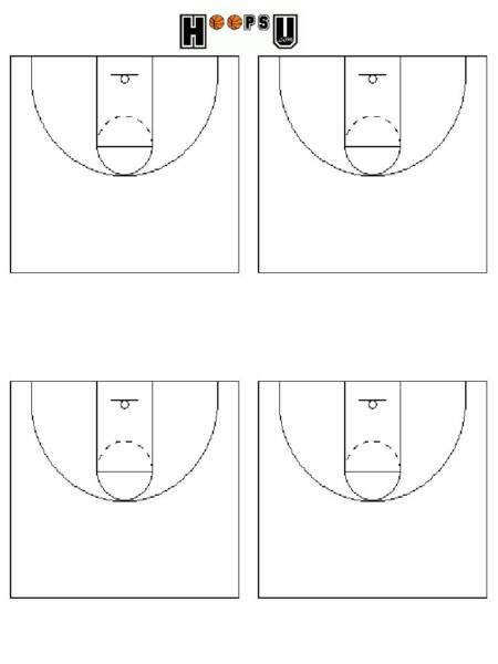 Basketball Scouting Guidelines Tips Hoops U Basketball - Scouting report template basketball