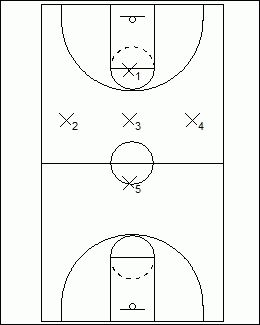 Diamond Press Zone Defense
