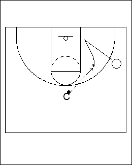 Jab Step and Crossover Drill