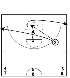 3-line-layups2