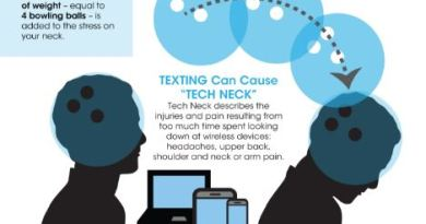Tech neck infographic