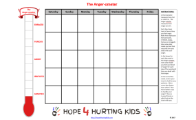 The Anger-ometer (Tracking Your Anger In Order to Deal With It)