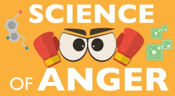 Science of Anger