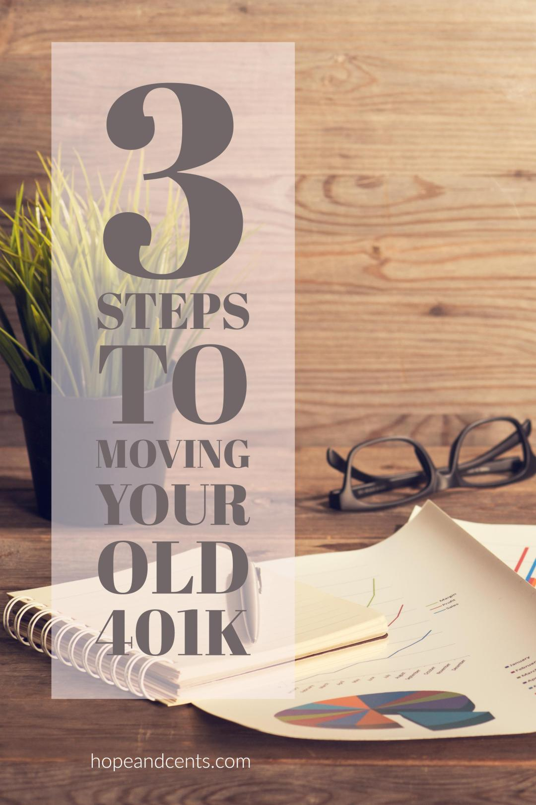 If you have an old 401k and you've been meaning to do something about it but haven't gotten around to it, it's time to stop procrastinating, and it's time to take action.
