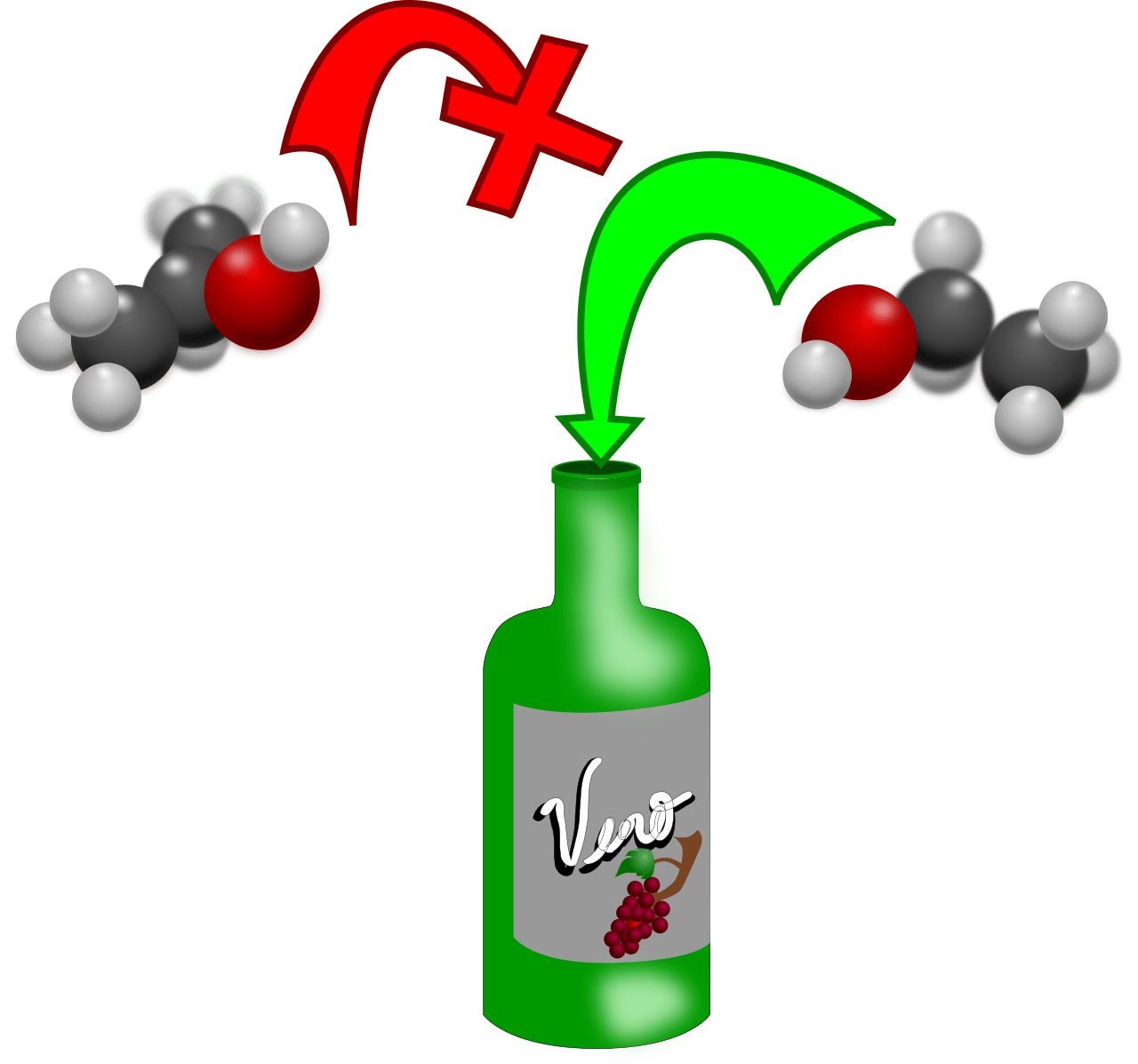 Christmas tipple chemistry - don't add isopropyl alcohol
