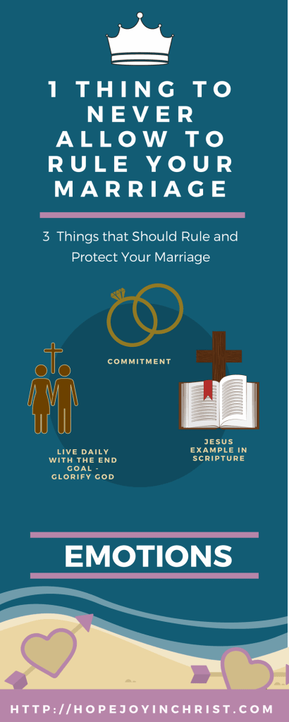 1 Thing to Never allow to Rule Your Marriage PinIt (Christian Marriage, Biblical Wifehood (Reclaiming Hope & Joy in your Marriage))