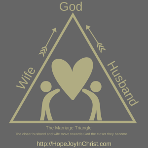 The Marriage Triangle: Husband + Wife + God = Abundantly Fruitful Marriage