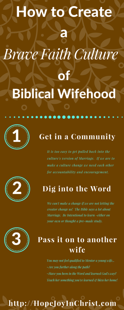 How To Create a brave faith culture of biblical wifehood PinIt (Christian Marriage Biblical Wifehood (Reclaiming Hope & Joy in your Marriage))