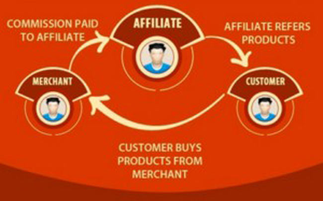 Be Transparent With Your Affiliate Partners