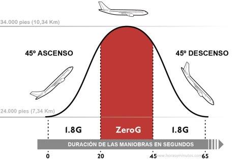 TAG-Heuer-Formula-1-S3-Zero-Gravity-2-Horasyminutos