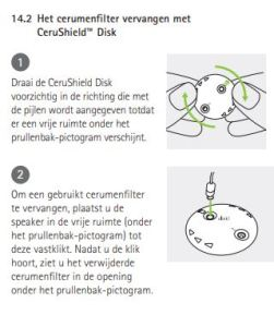 Phonak filters CeruShield