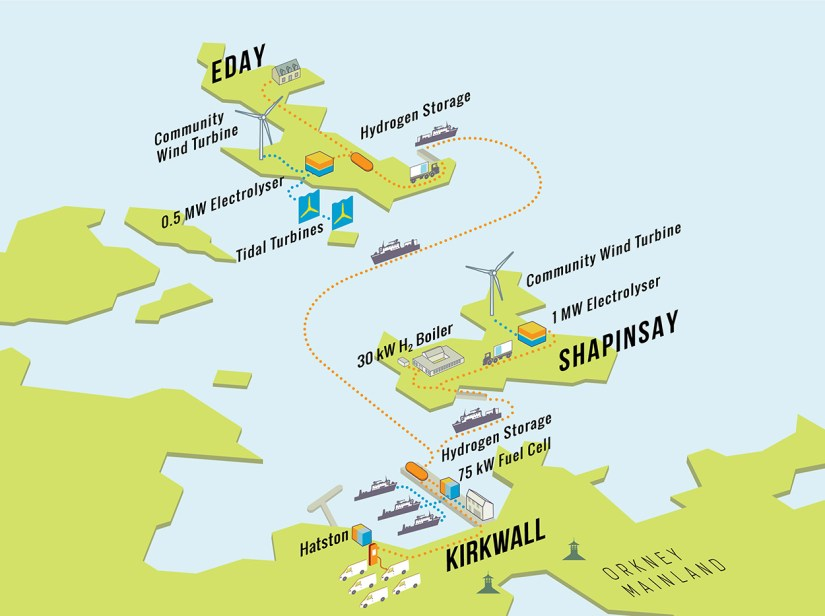 If a self-contained hydrogen territory can be successfully established on Orkney, researchers want to roll it out to other islands. Image credit - BIG HIT