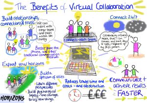 Benefits of Virtual Collaboration