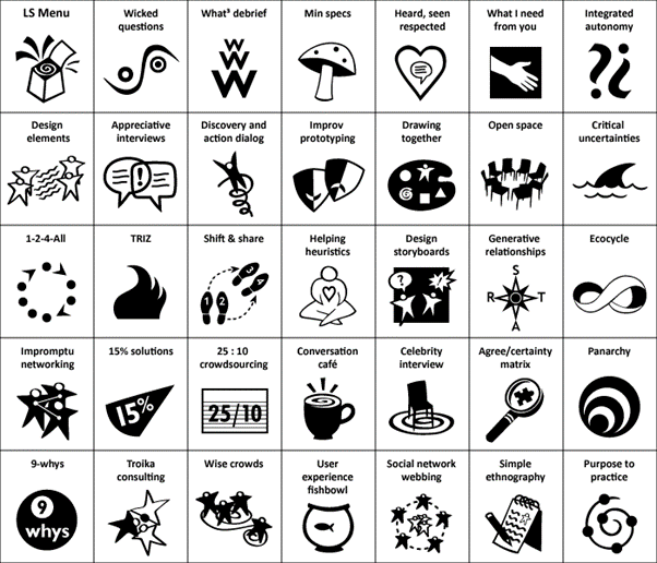A graphic showing the 33 liberating structures