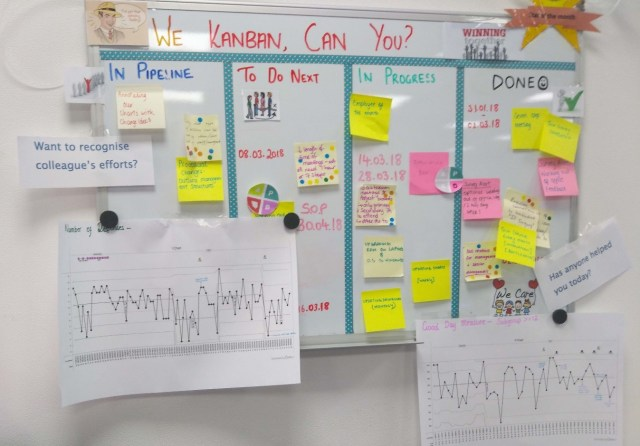 """Pciture of a whiteboard with the words """"we kanban, can you"""". Whiteboard is divided into sections in pipeline, to do next, in progress, done. There are lots of coloured sticky notes in each section."""