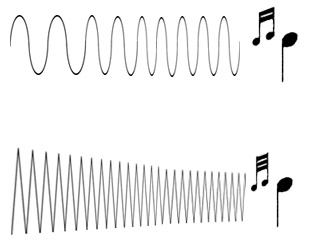 Lip Trills | Horn Matters | A French Horn and Brass Site and